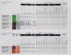 巴斯夫BASF(原汽巴CIBA)有机颜料色卡_巴斯夫无机颜料色卡