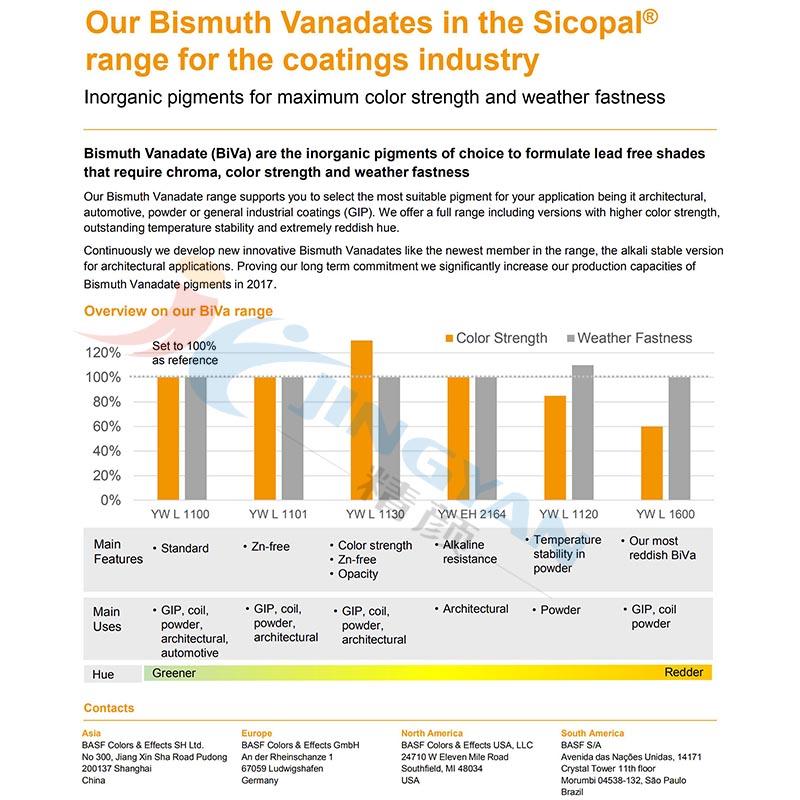 (P.Y.184)BASF Sicopal Yellow L1100永利棋牌最新版下载颜料 永利棋牌最新版下载色丽宝L1100黄无机颜料